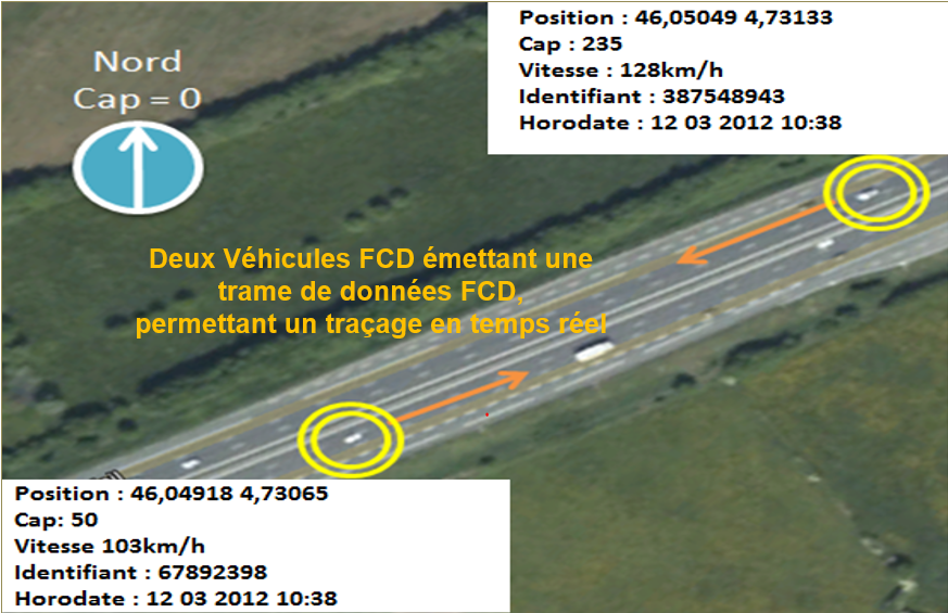 floating-car-data-exemple